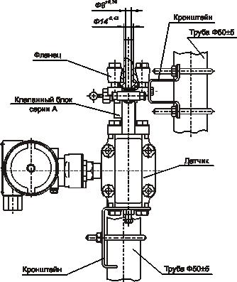 """Рис. 3. Преобразователь (датчик) давления с установленным клапанным блоком серии  """"А """" и комплектом монтажных частей..."""